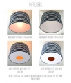 Info on lampshade diffusers